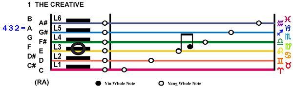 IC-Score 03GE-05-Hx01-L3 Creative Copy