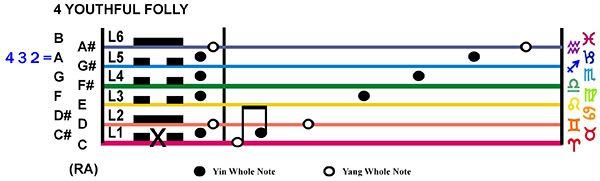 IC-Score 06VI-04-Hx04-L1 Youthful Folly Copy