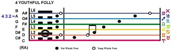 IC-Score 06VI-04-Hx04-L2 Youthful Folly Copy