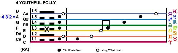 IC-Score 06VI-04-Hx04-L3 Youthful Folly Copy