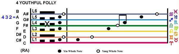 IC-Score 06VI-04-Hx04-L4 Youthful Folly Copy