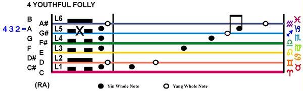 IC-Score 06VI-04-Hx04-L5 Youthful Folly Copy