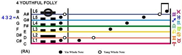 IC-Score 06VI-04-Hx04-L6 Youthful Folly Copy