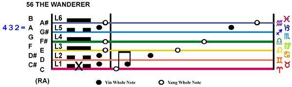 IC-Score 07LI-03-Hx56-L1 The Wanderer Copy