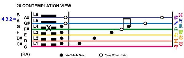 IC-Score 09SA-02-Hx20-L4 Contemplation View Copy