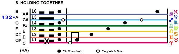 IC-Score 09SA-03-Hx08-L1 Holding Together Copy
