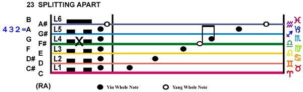 IC-Score 09SA-04-Hx23-L4 Splitting Apart Copy