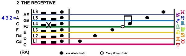 IC-Score 09SA-05-Hx02-L4 The Receptive Copy