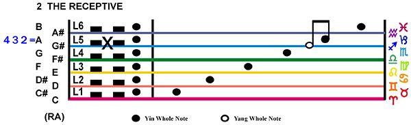 IC-Score 09SA-05-Hx02-L5 The Receptive Copy