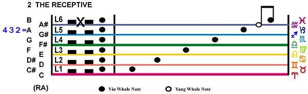 IC-Score 09SA-05-Hx02-L6 The Receptive Copy