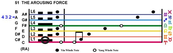 IC-Score 10CP-05-Hx51-L1 Arousing Force Copy