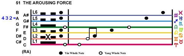 IC-Score 10CP-05-Hx51-L2 Arousing Force Copy