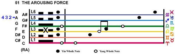IC-Score 10CP-05-Hx51-L3 Arousing Force Copy