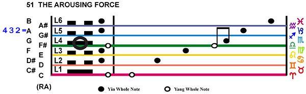 IC-Score 10CP-05-Hx51-L4 Arousing Force Copy