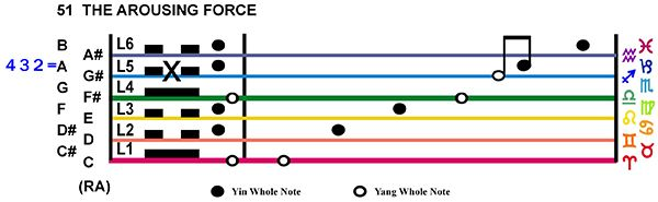 IC-Score 10CP-05-Hx51-L5 Arousing Force Copy