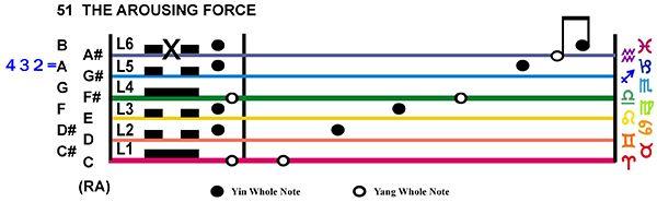 IC-Score 10CP-05-Hx51-L6 Arousing Force Copy