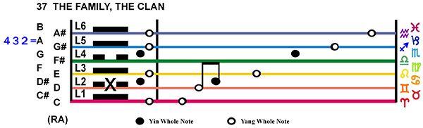 IC-Score 12PI-01-Hx37-L2 Family, Clan Copy