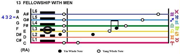 IC-Score 12PI-05-Hx13-L3 Fellowship With Men Copy