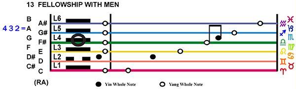 IC-Score 12PI-05-Hx13-L4 Fellowship With Men Copy