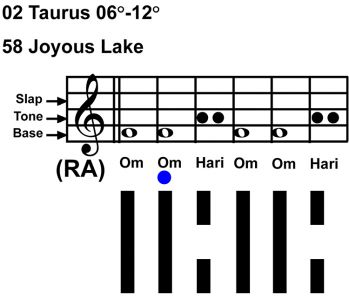 IC-chant 02TA 02 Hx-58 Joyous Lake-scl-L2