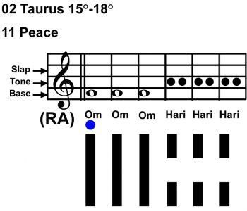 IC-chant 02TA 04 Hx-11 Peace-scl-L1