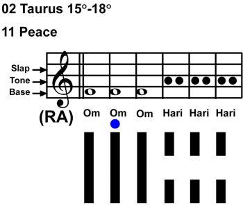 IC-chant 02TA 04 Hx-11 Peace-scl-L2