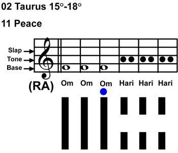 IC-chant 02TA 04 Hx-11 Peace-scl-L3