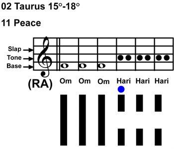 IC-chant 02TA 04 Hx-11 Peace-scl-L4