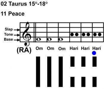 IC-chant 02TA 04 Hx-11 Peace-scl-L6