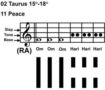 IC-chant 02TA 04 Hx-11 Peace-scl