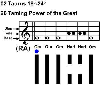 IC-chant 02TA 05 Hx-26 Taming Power Great-scl-L1