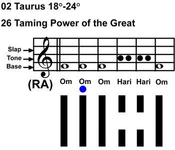 IC-chant 02TA 05 Hx-26 Taming Power Great-scl-L2