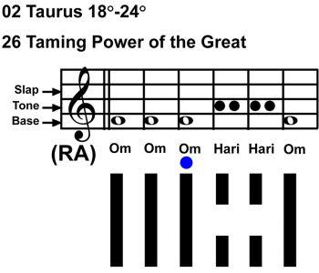 IC-chant 02TA 05 Hx-26 Taming Power Great-scl-L3