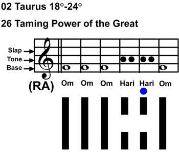 IC-chant 02TA 05 Hx-26 Taming Power Great-scl-L5