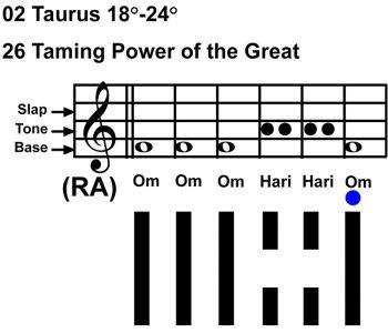 IC-chant 02TA 05 Hx-26 Taming Power Great-scl-L6