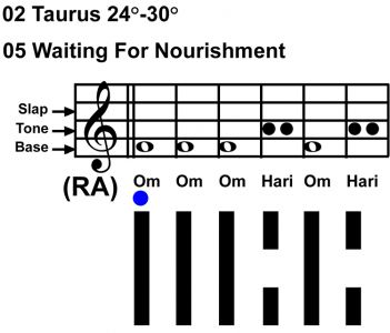 IC-chant 02TA 06 Hx05 Waiting-scl-L1