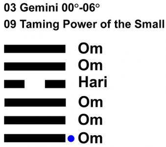 IC-chant 03GE 01 Hx-09 Taming Power Small-L1