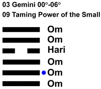 IC-chant 03GE 01 Hx-09 Taming Power Small-L2