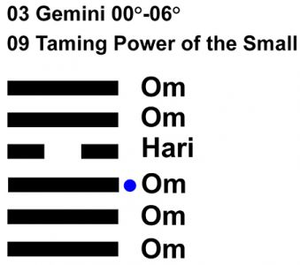 IC-chant 03GE 01 Hx-09 Taming Power Small-L3