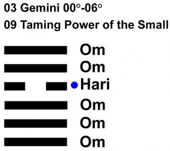 IC-chant 03GE 01 Hx-09 Taming Power Small-L4