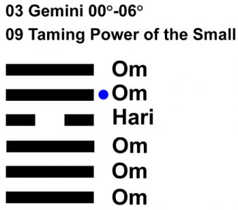 IC-chant 03GE 01 Hx-09 Taming Power Small-L5