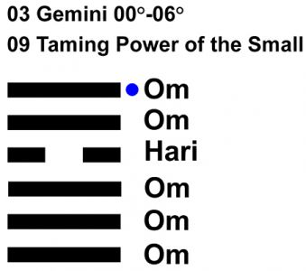 IC-chant 03GE 01 Hx-09 Taming Power Small-L6