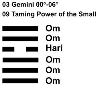 IC-chant 03GE 01 Hx-09 Taming Power Small