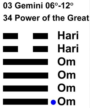 IC-chant 03GE 02 Hx-34 Power Of The Great-L1
