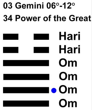 IC-chant 03GE 02 Hx-34 Power Of The Great-L2