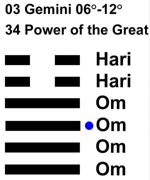 IC-chant 03GE 02 Hx-34 Power Of The Great-L3