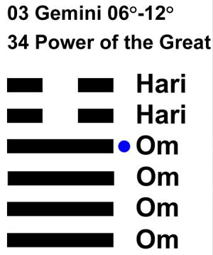 IC-chant 03GE 02 Hx-34 Power Of The Great-L4
