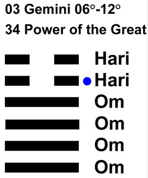 IC-chant 03GE 02 Hx-34 Power Of The Great-L5