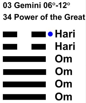 IC-chant 03GE 02 Hx-34 Power Of The Great-L6