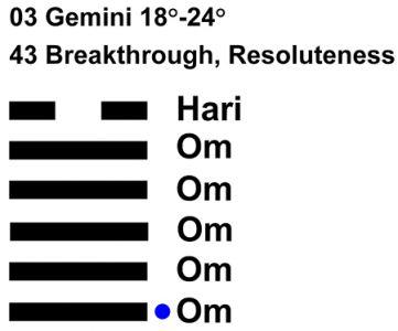 IC-chant 03GE 04 Hx43 Breakthrough-L1